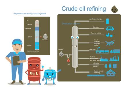 Anlagentechnik Gas- und Öldiagramm mit Darstellung der Destillation von Rohöl und raffiniertem Öl Info graphic.vector Illustration Vektorgrafik