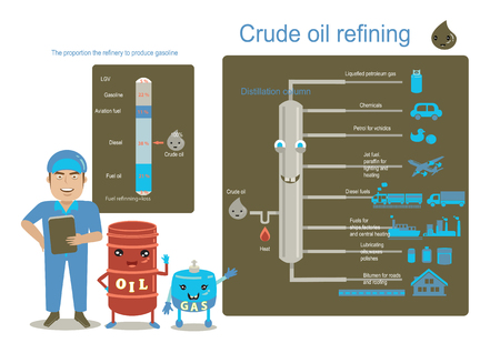 Wykres instalacji gazu i ropy naftowej przedstawiający destylację ropy naftowej i oleju rafinowanego Informacje graphic.vector illustration Ilustracje wektorowe