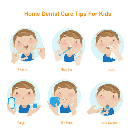 Dental care for kids vector illustrations Illustration