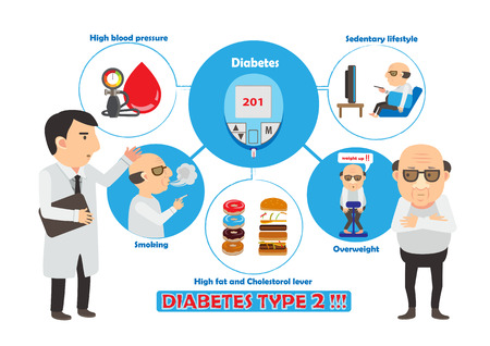 Chat with Doctor Diabetic two infographics.vector illustration  イラスト・ベクター素材