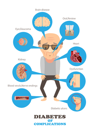 Diabetes Complications infographics.vector illustration Vettoriali