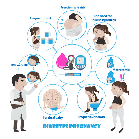 The doctor explained the situation of diabetes in pregnant women Info graphic vector illustration. Vectores