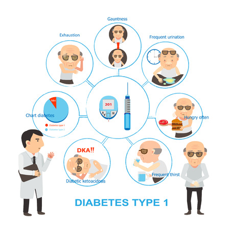 Patients talk to a doctor about diabetes infographics.vector illustration.