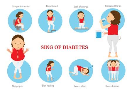 Symptoms of Diabetes infographic.Vector Illustration set of characters Stock Illustratie
