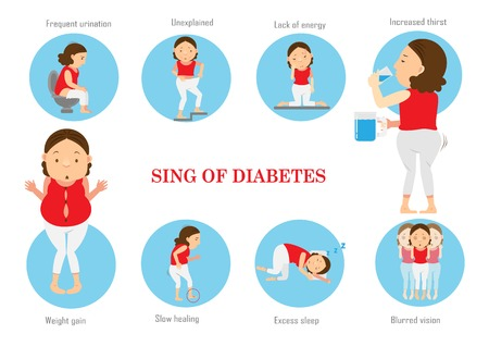 Symptoms of Diabetes infographic.Vector Illustration set of characters Ilustração