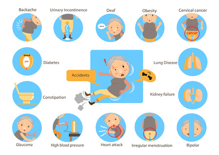 Old lady diseases of symptoms Infographic.vector illustration