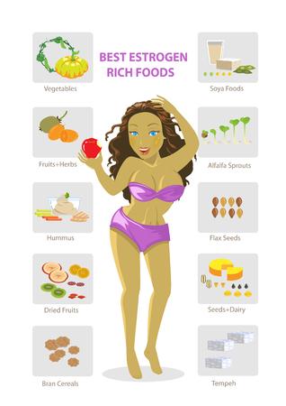 Alimentos ricos en hormonas femeninas para la ilustración infographics.vector de la salud de las mujeres