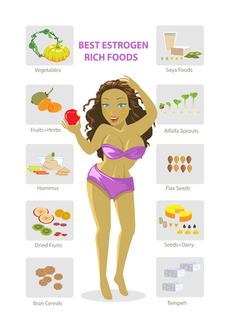 Foods rich in female hormones for womens health infographics.vector illustration
