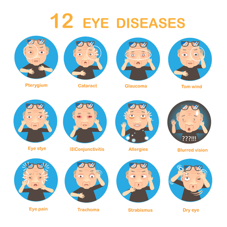 Sick Eye Old Man diseases Circle, vector illustration