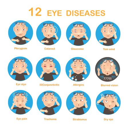 Ziek oog Oude man ziekten cirkel, vectorillustratie