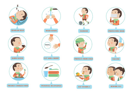 Child flu prevention In a circle on a white background vector illustration. Illustration