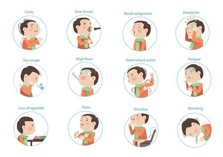 objawy grypy (grypa) dzieci Zestawy znaków. ilustracje wektorowe
