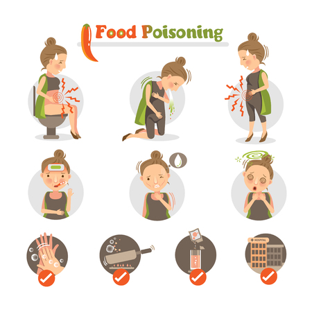 Food poisoning woman having a stomachache. Food poisoning. Isolated on white background. Cartoon vector illustrations.