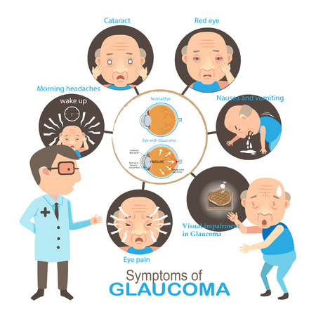 老人の緑内障の症状、緑内障と健康な眼の詳細な解剖学。情報グラフィックのベクター イラスト