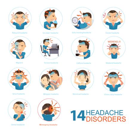 頭痛疾患サークルのインフォ グラフィック。ベクトル イラスト