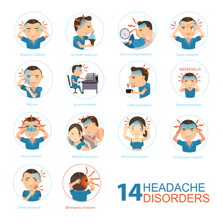 Headache disorder Infographics in circle. Vector illustrations