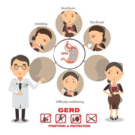 Heartburn symptoms Info Graphic, vector illustration Illustration