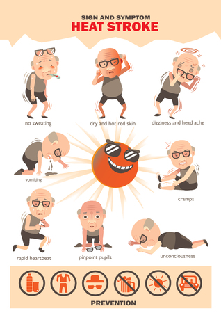 Signs and symptoms info graphics about heat stroke risk sign and symptom and prevention.cartoon vector illustration