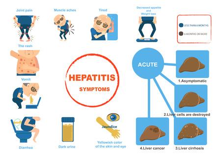 hepatitis symptomen leverziekte gastro-enteritis. Info afbeeldingen. Vector illustratie Stock Illustratie