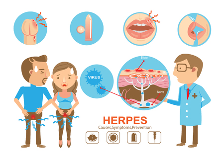 Doctor holding diagram, herpes on the lips and genitals of the young woman and young men.