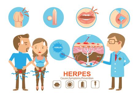 Doctor que sostiene el diagrama, herpes en los labios y genitales de la mujer joven y hombres jóvenes.