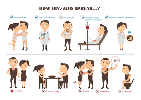 How hiv and aids transmitted, info graphics. Cartoon character vector illustration.