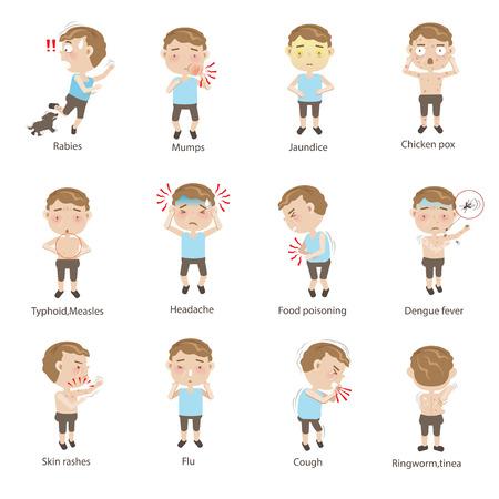Sick child character set Cartoon Vector illustration.