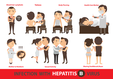 Hepatitis infection.cartoon vector illustration.