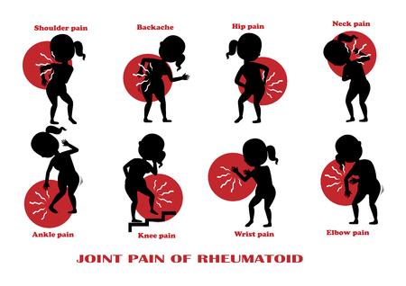 Joint pain of Rheumatoid and symptoms vector illustration series