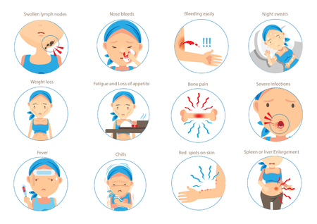 Symptoms of leukemia info graphics in circle. Vector illustrations Ilustração