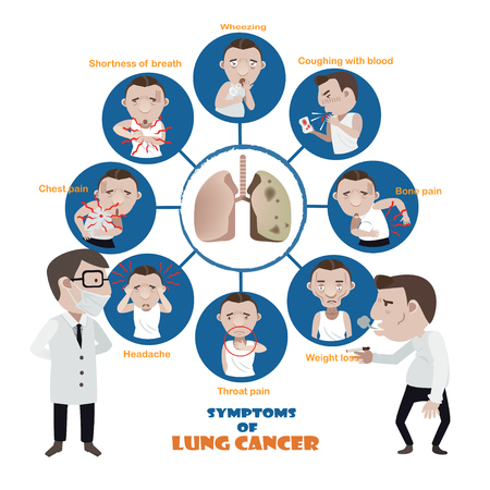 Lung cancer symptoms vector illustration Stock Illustratie