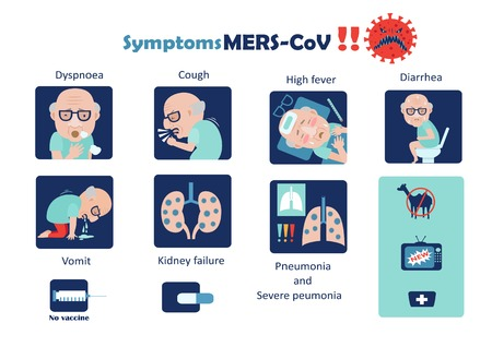 Mers-CoV ill with symptoms of an old man vector,infographic, illustration Çizim