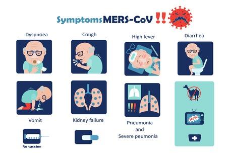 Mers-CoV ziek met symptomen van een oude man vector, infographic, illustratie Vector Illustratie