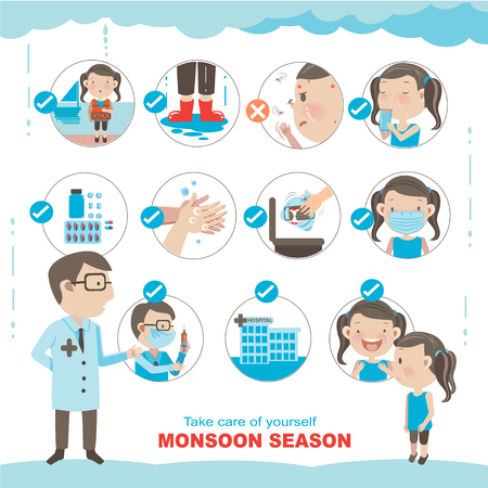 Monsoon Season Care and self-defense From dangerous diseases and Infographics.Cartoon in the circle vector illustration