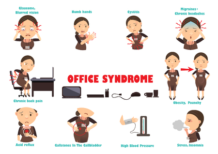 Office syndrome ten disease caused by computer work, vector illustration.