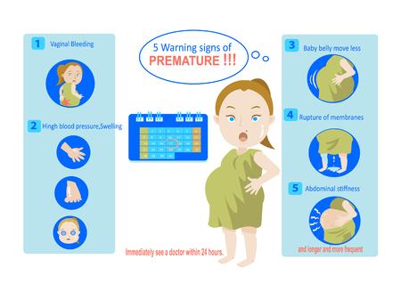 premature Signs Symptoms miscarriage Infographic.vector illustration Çizim