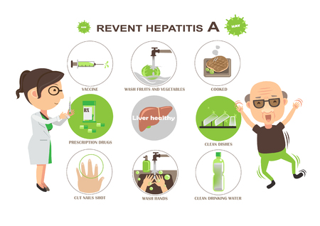 How to prevent hepatitis A. vector illustration Illustration