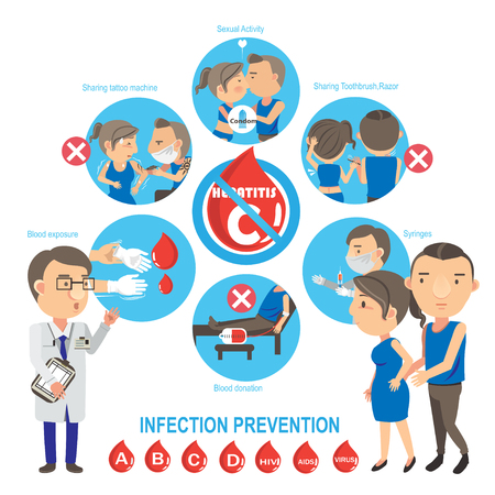 Prävention von Hepatitis C Info Graphics.Vector Abbildungen Standard-Bild - 92936868