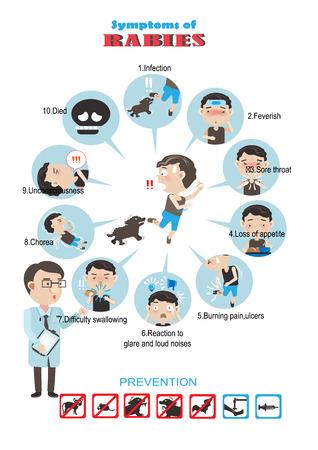 Caricature de la rage en cercles infographie illustrations vectorielles