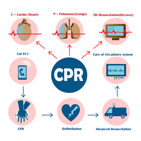 Resuscitation cpr icons vector, illustration