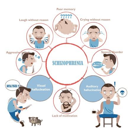 Schizophrenia symptoms of a man in a circle Info Graphics.vector illustration. Vectores