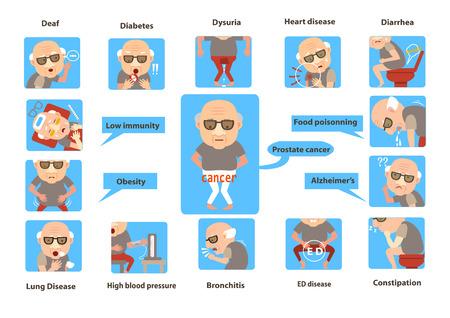老人は病気だ症状の高齢者インフォグラフィック.ベクトルイラスト 写真素材 - 93014163