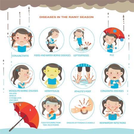 illness caused during rainy season infographics cartoon in cicel , vector illustration Ilustração