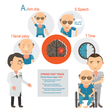 stroke warning signs and symptoms Infographics circle.Vector illustrations