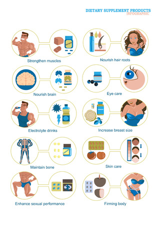 supplements InfoGraphic Dietary supplement products Vector Illustration
