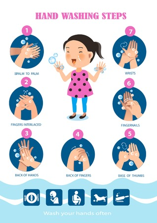 How to wash your hands Step  Info Graphic vector illustration.