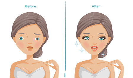 Eyelash extension of woman. before and after permanent eyebrow. women face showing differences. The concept of makeup and cosmetic surgery