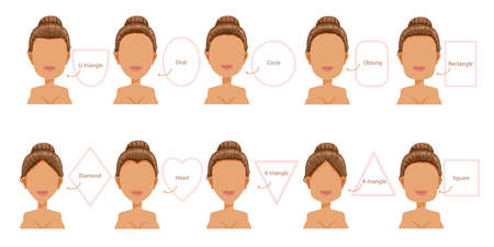 Set of ten different. woman's face shapes Woman faces types. V-triangle, U-triangle, A-triangle, Heart, round, oval, diamond, rectangle, square shapes. Vector, illustration.