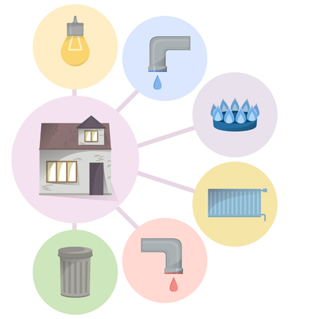 Different utilities types to pay for, house and home facilities and services to pay bills, diagram, cold and hot water, trash, gas, electricity, heating, vector