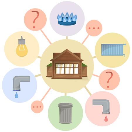 Payer les factures de services publics, les frais cachés, les dépenses peu claires et non évidentes, diagramme plat avec les types de maison et d'installations, vecteur